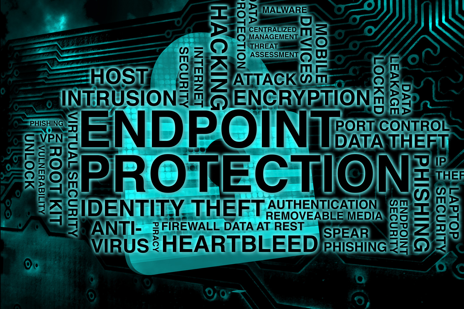 What is Endpoint Security - Definition