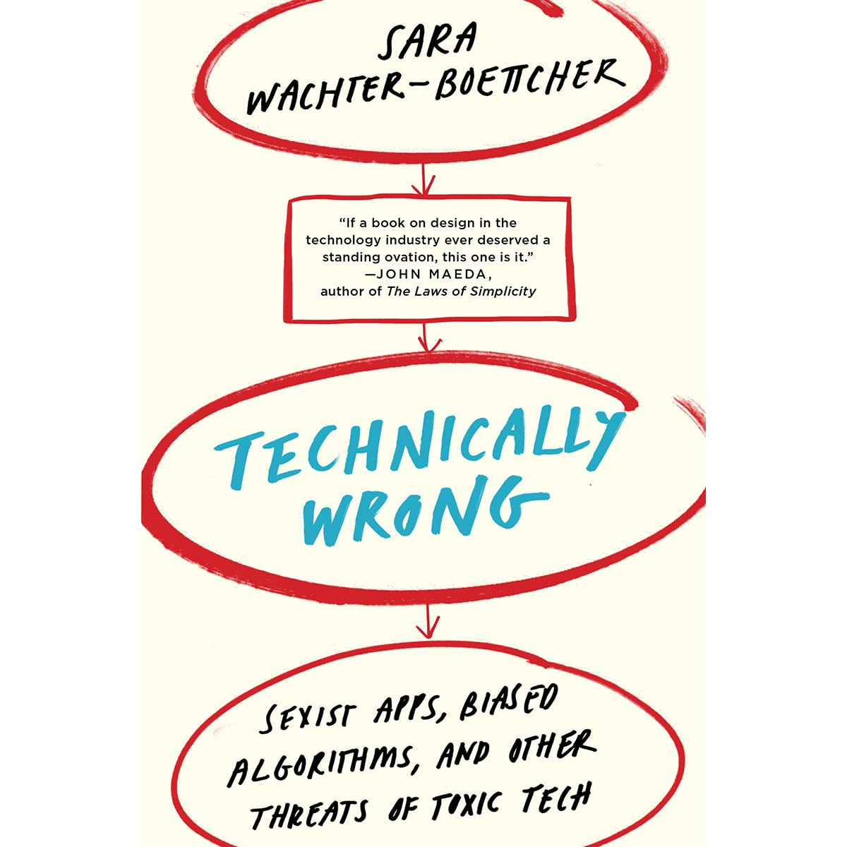 technically wrong - by Sara wachter boeticher